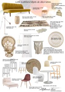 mobilier et décoration d'intérieur